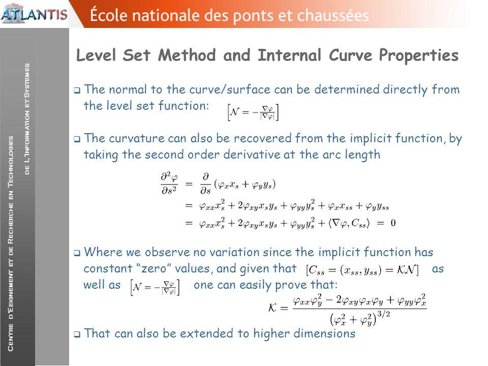 Centre d'Eeignement et de Recherche en Technologies de L'Information et Systemes  The normal to the curve/surface can be determined directly from the