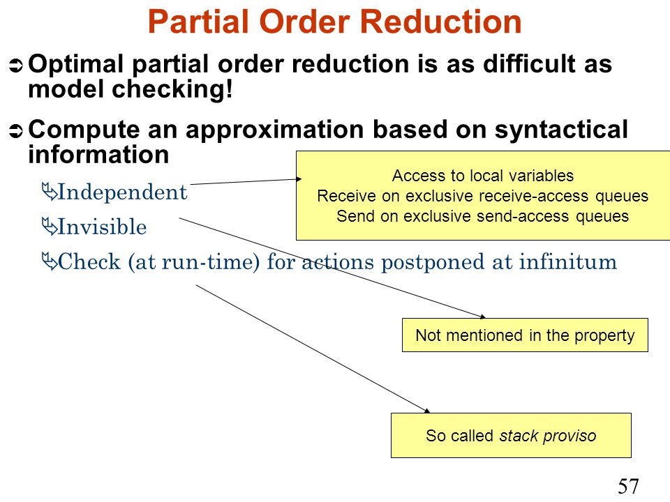 57 Partial Order Reduction Ü Optimal partial order reduction is as difficult as model checking.