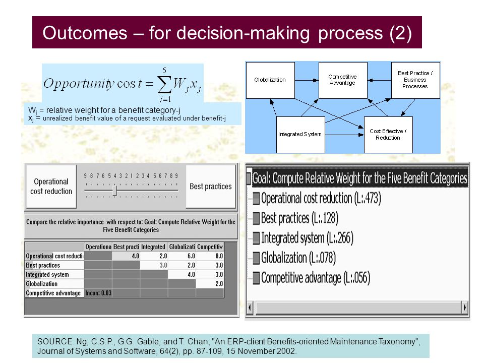 @ Celeste Ng Outcomes – for decision-making process (2) W j = relative weight for a benefit category-j x j = unrealized benefit value of a request evaluated under benefit-j SOURCE: Ng, C.S.P., G.G.