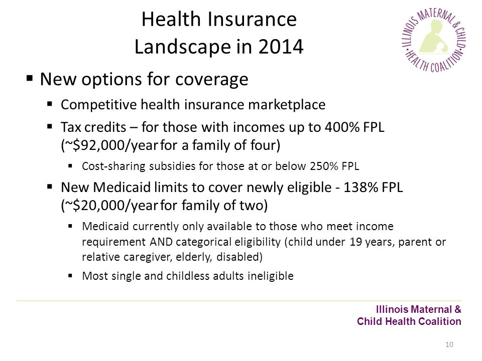 Health Insurance Landscape in 2014 Illinois Maternal & Child Health Coalition  New options for coverage  Competitive health insurance marketplace  Tax credits – for those with incomes up to 400% FPL (~$92,000/year for a family of four)  Cost-sharing subsidies for those at or below 250% FPL  New Medicaid limits to cover newly eligible - 138% FPL (~$20,000/year for family of two)  Medicaid currently only available to those who meet income requirement AND categorical eligibility (child under 19 years, parent or relative caregiver, elderly, disabled)  Most single and childless adults ineligible 10