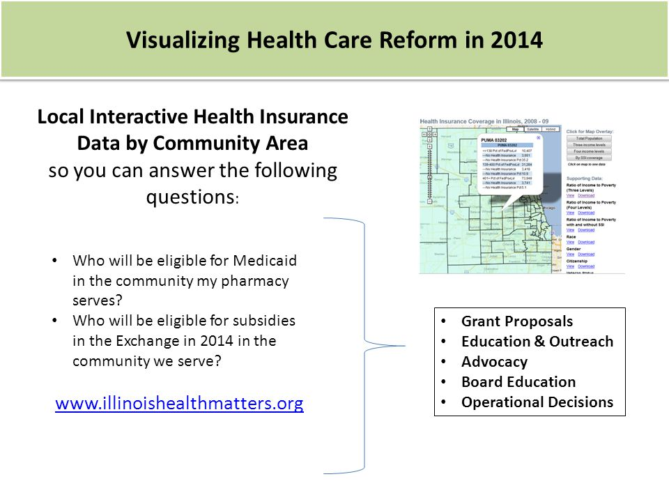 Visualizing Health Care Reform in 2014 Who will be eligible for Medicaid in the community my pharmacy serves.