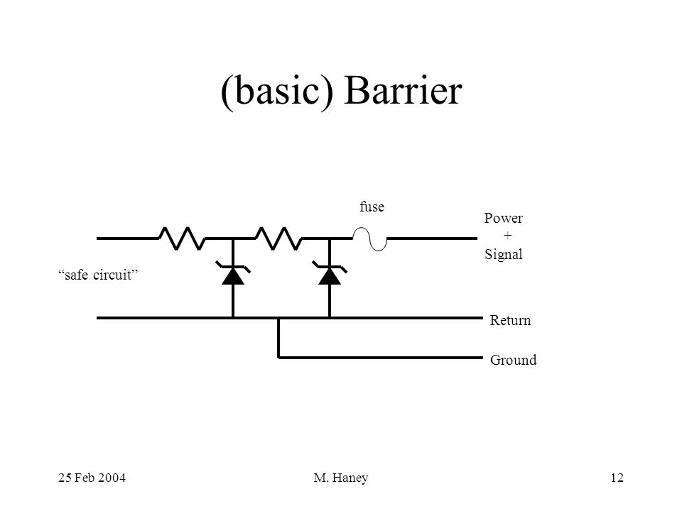 25 Feb 2004M. Haney12 (basic) Barrier Power + Signal Return Ground safe circuit fuse