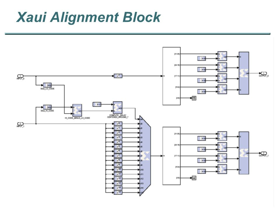 Xaui Alignment Block