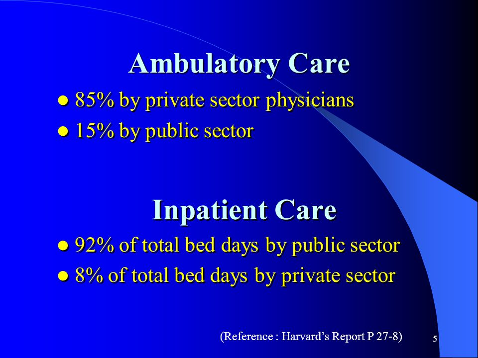 5 Ambulatory Care 85% by private sector physicians 15% by public sector Inpatient Care 92% of total bed days by public sector 8% of total bed days by