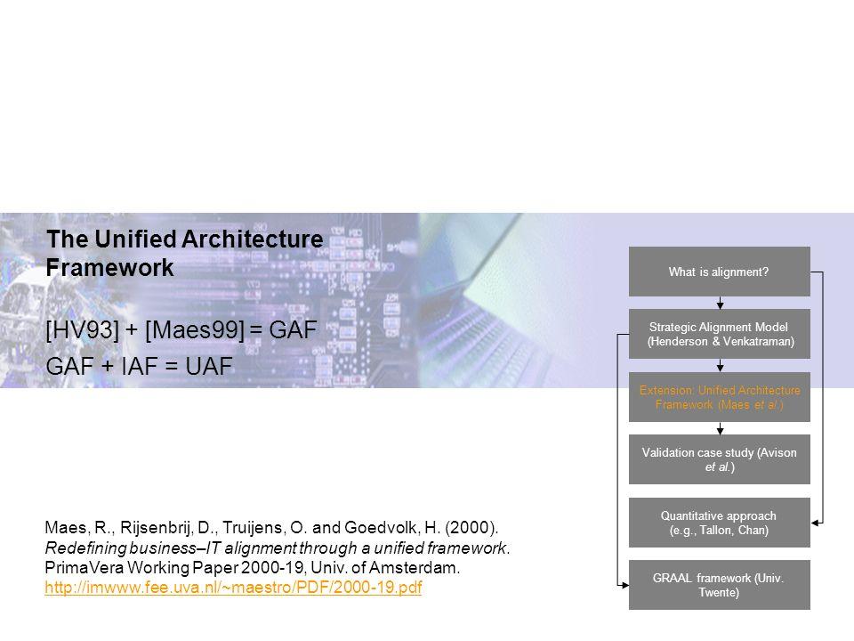The Unified Architecture Framework [HV93] + [Maes99] = GAF GAF + IAF = UAF What is alignment.