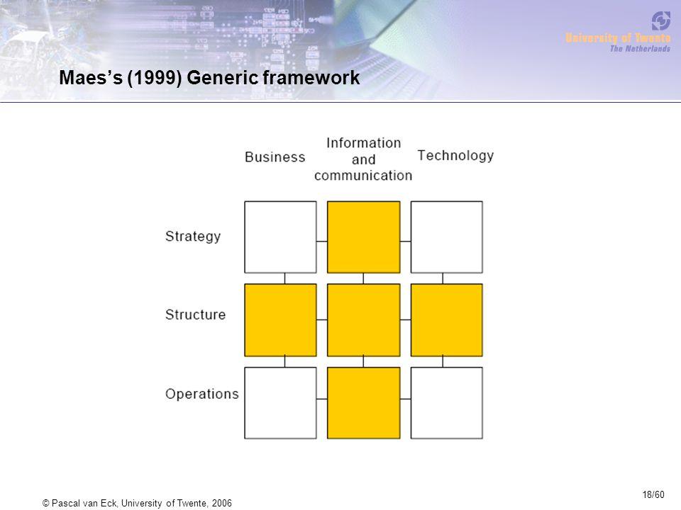 18/60 © Pascal van Eck, University of Twente, 2006 Maes's (1999) Generic framework