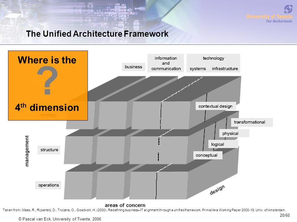 20/60 © Pascal van Eck, University of Twente, 2006 The Unified Architecture Framework Taken from: Maes, R., Rijsenbrij, D., Truijens, O., Goedvolk, H.
