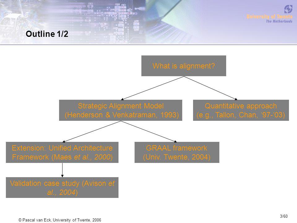 3/60 © Pascal van Eck, University of Twente, 2006 Outline 1/2 What is alignment.