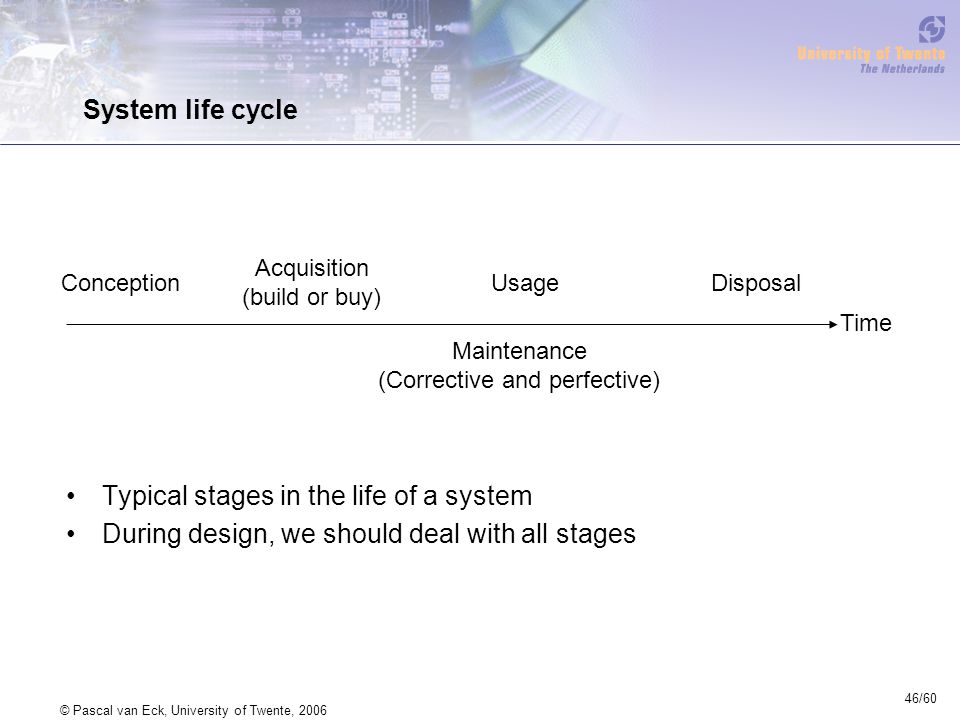 46/60 © Pascal van Eck, University of Twente, 2006 System life cycle Typical stages in the life of a system During design, we should deal with all sta
