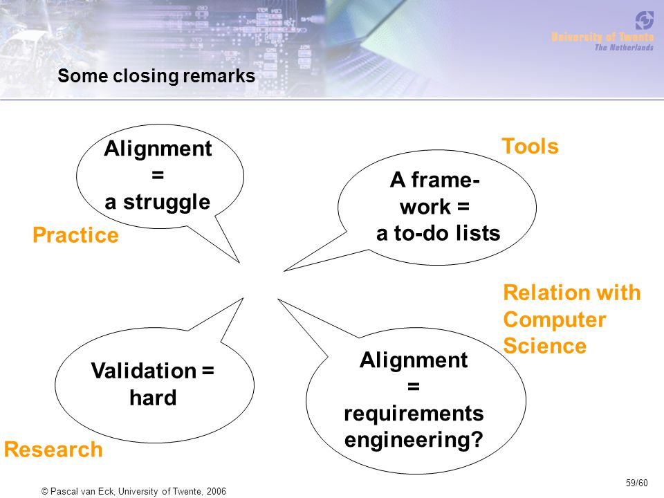 59/60 © Pascal van Eck, University of Twente, 2006 Some closing remarks Alignment = a struggle A frame- work = a to-do lists Validation = hard Alignment = requirements engineering.
