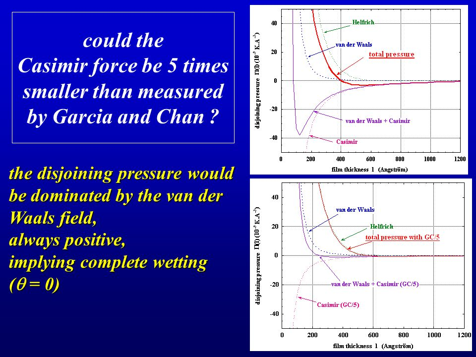 could the Casimir force be 5 times smaller than measured by Garcia and Chan .