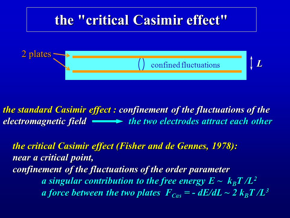 the standard Casimir effect : confinement of the fluctuations of the electromagnetic field the two electrodes attract each other the critical Casimir effect confined fluctuations 2 plates the critical Casimir effect (Fisher and de Gennes, 1978): near a critical point, confinement of the fluctuations of the order parameter a singular contribution to the free energy E ~ k B T /L 2 a force between the two plates F Cas = - dE/dL ~ 2 k B T /L 3 L