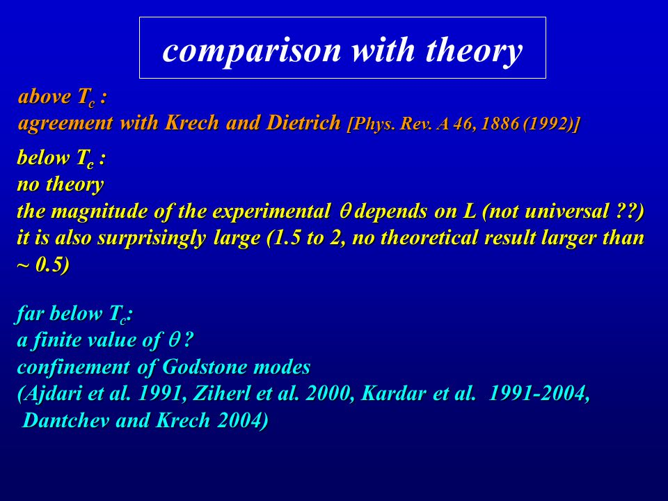 comparison with theory below T c : no theory the magnitude of the experimental  depends on L (not universal ??) it is also surprisingly large (1.5 to 2, no theoretical result larger than ~ 0.5) above T c : agreement with Krech and Dietrich [Phys.