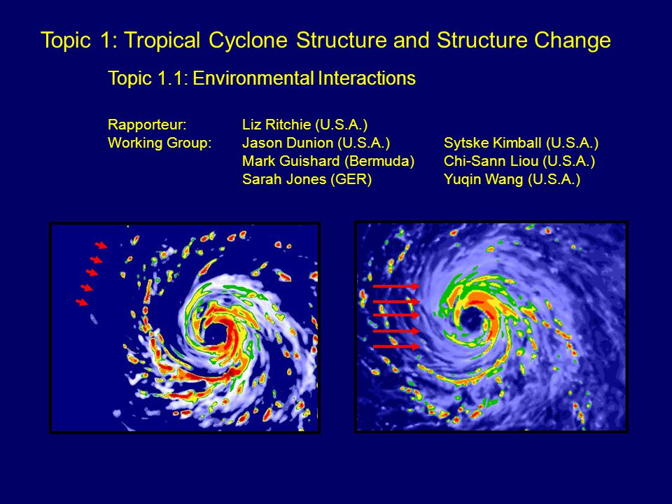 Topic 1: Tropical Cyclone Structure and Structure Change Topic 1.1: Environmental Interactions Rapporteur: Liz Ritchie (U.S.A.) Working Group:Jason Dunion (U.S.A.)Sytske Kimball (U.S.A.) Mark Guishard (Bermuda)Chi-Sann Liou (U.S.A.) Sarah Jones (GER) Yuqin Wang (U.S.A.)