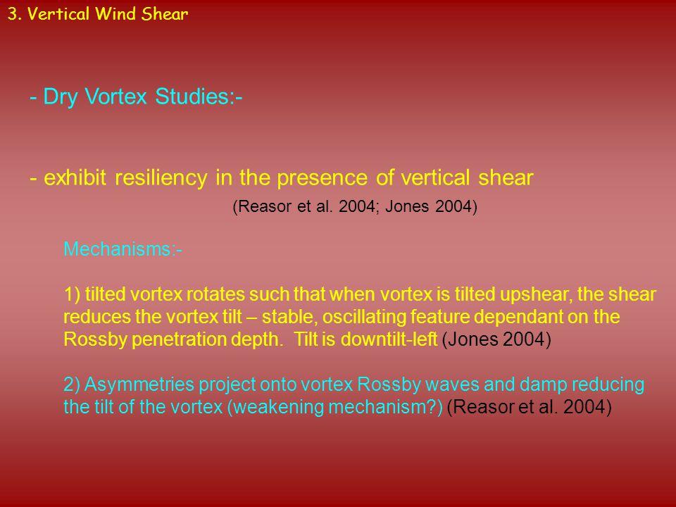 3. Vertical Wind Shear - Dry Vortex Studies:- - exhibit resiliency in the presence of vertical shear (Reasor et al. 2004; Jones 2004) Mechanisms:- 1)