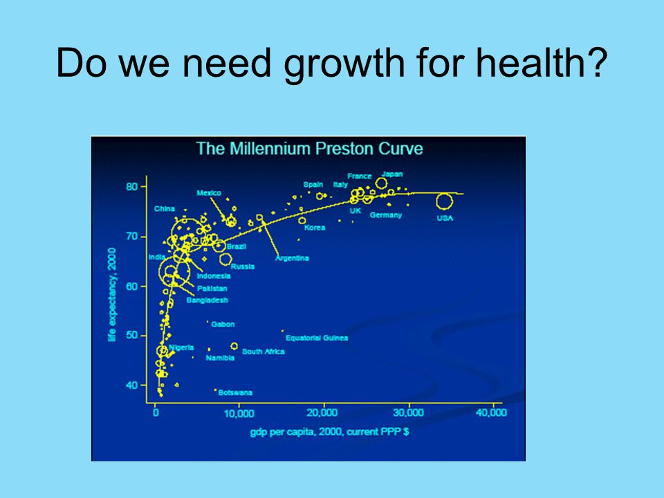 Do we need growth for health?