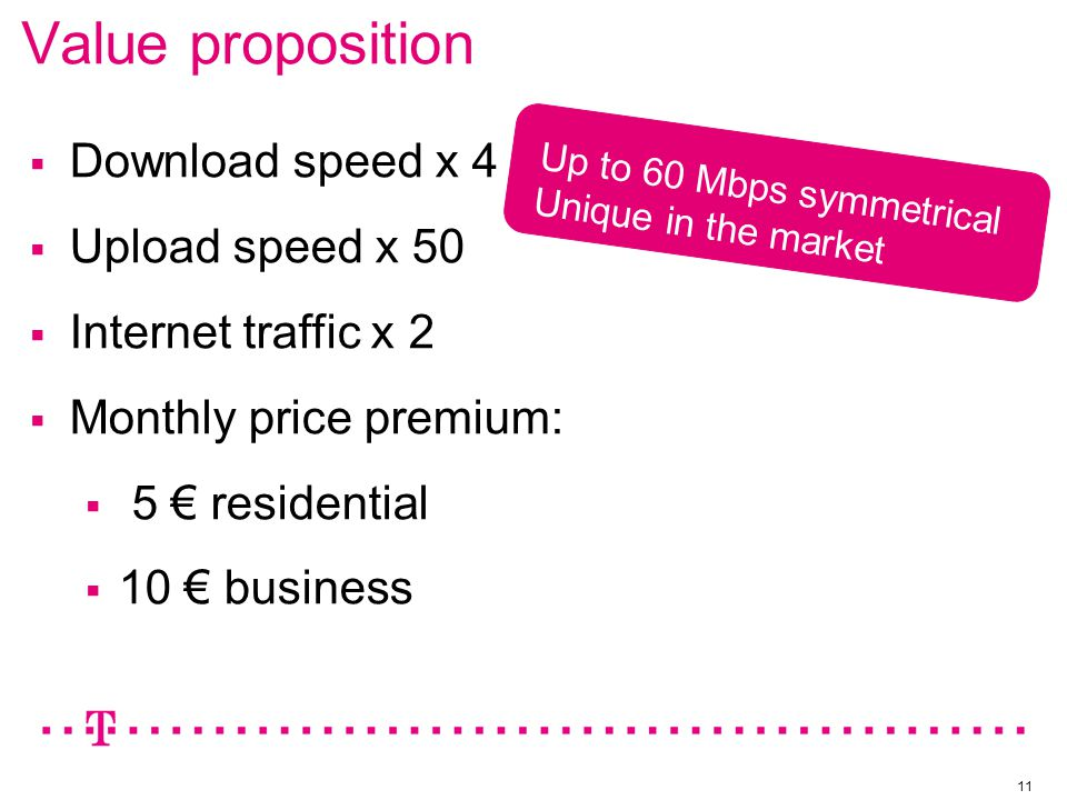 Value proposition 11  Download speed x 4  Upload speed x 50  Internet traffic x 2  Monthly price premium:  5 € residential  10 € business Up to 60 Mbps symmetrical Unique in the market