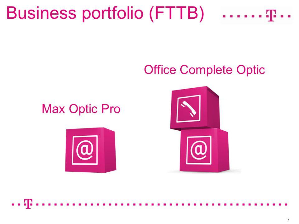 Business portfolio (FTTB) 7 Max Optic Pro Office Complete Optic