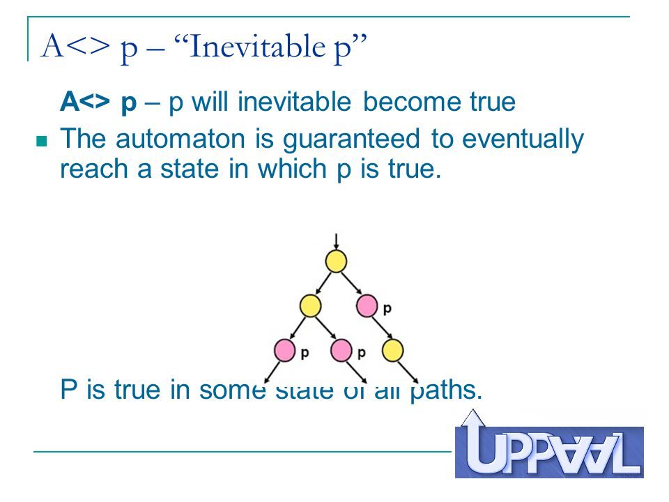A<> p – p will inevitable become true The automaton is guaranteed to eventually reach a state in which p is true.
