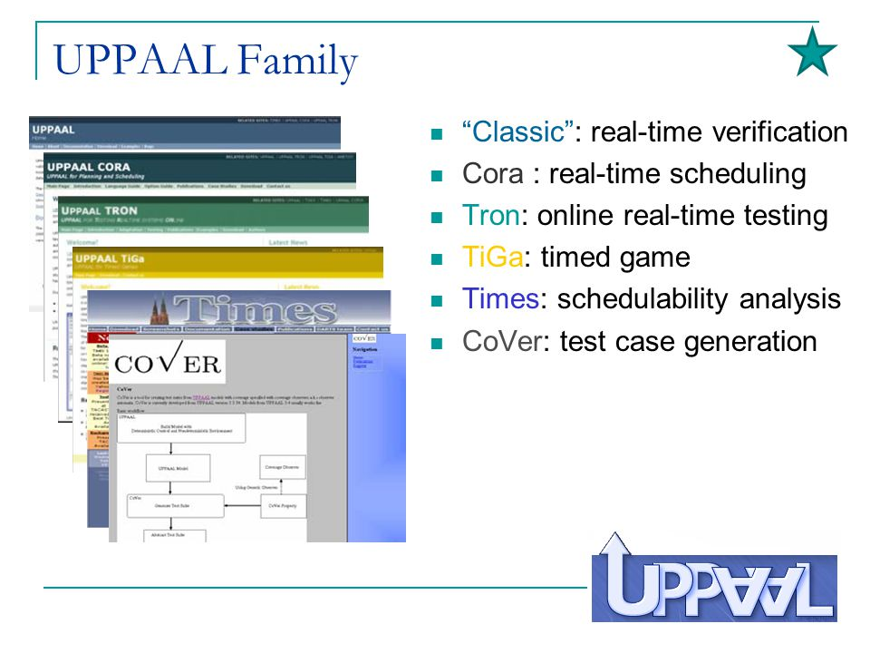 UPPAAL Family Classic : real-time verification Cora : real-time scheduling Tron: online real-time testing TiGa: timed game Times: schedulability analysis CoVer: test case generation