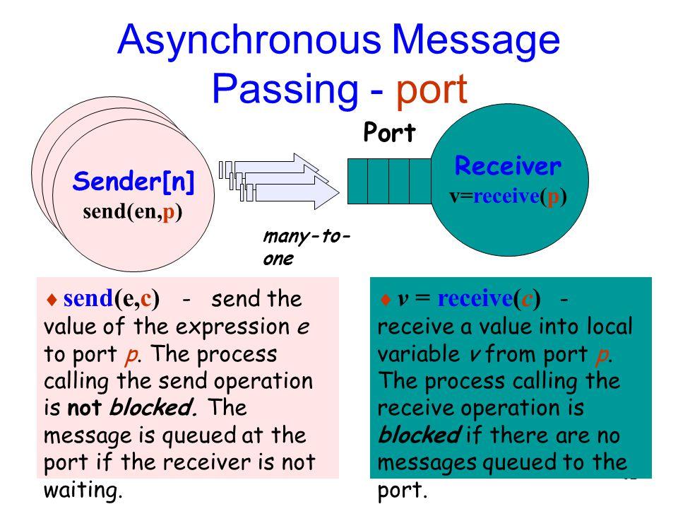 62  send(e,c) - send the value of the expression e to port p.