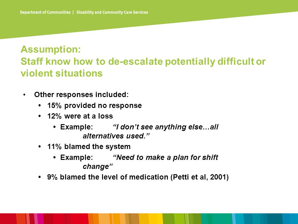 Assumption: Staff know how to de-escalate potentially difficult or violent situations Other responses included:  15% provided no response  12% were