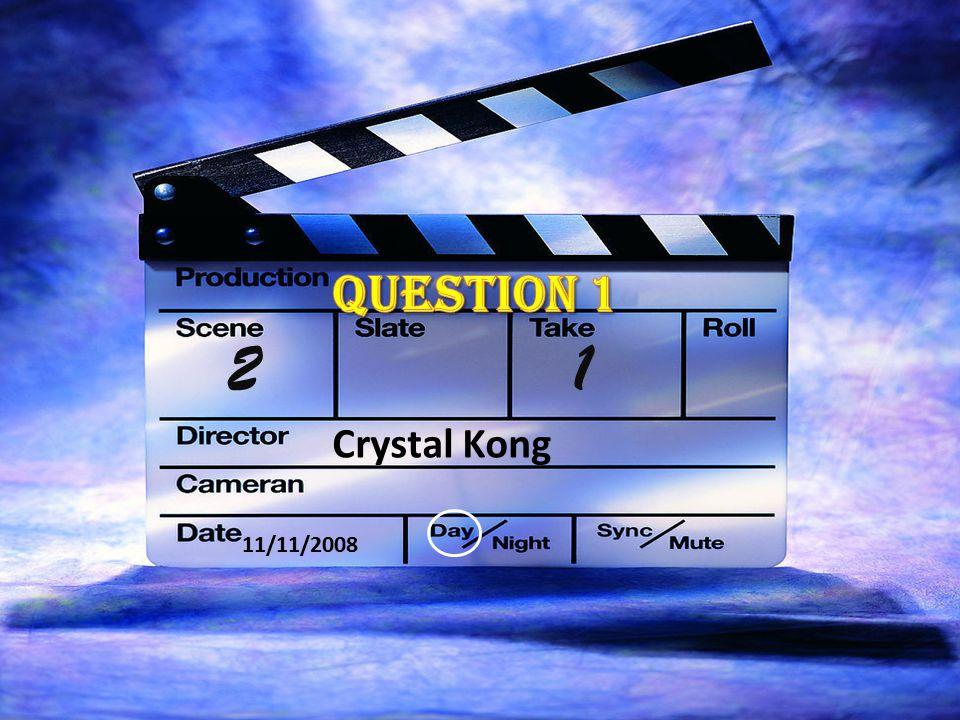 11/11/2008 21 Crystal Kong