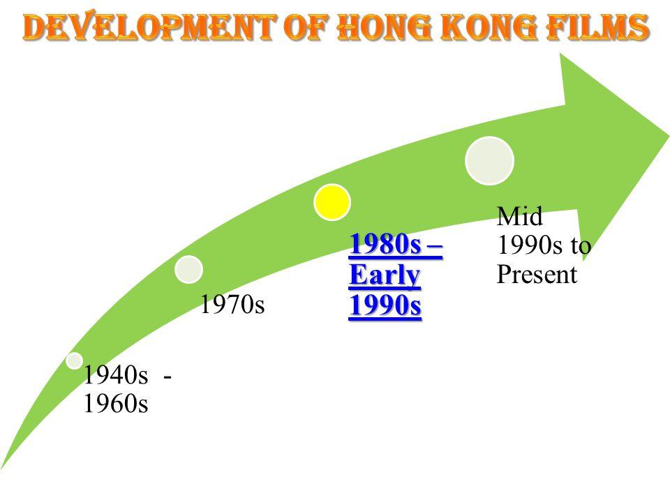 1940s - 1960s 1970s 1980s – Early 1990s 1980s – Early 1990s Mid 1990s to Present