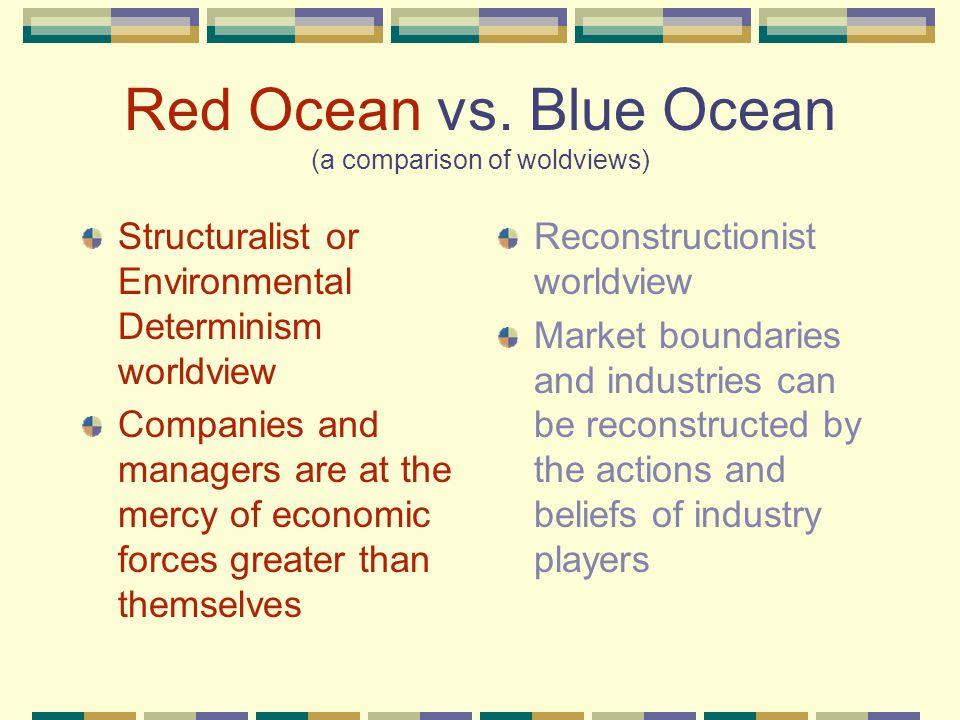 Red Ocean vs.