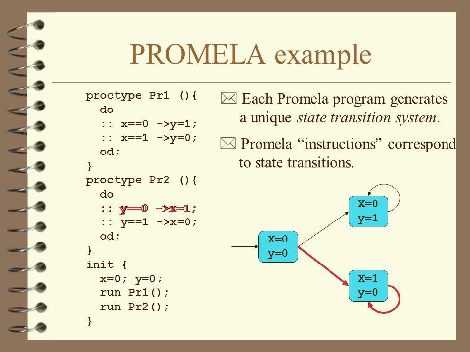 PROMELA example proctype Pr1 (){ do :: x==0 ->y=1; :: x==1 ->y=0; od; } proctype Pr2 (){ do :: y==0 ->x=1; :: y==1 ->x=0; od; } init { x=0; y=0; run Pr1(); run Pr2(); } X=1 y=0 X=0 y=0 X=0 y=1  Each Promela program generates a unique state transition system.