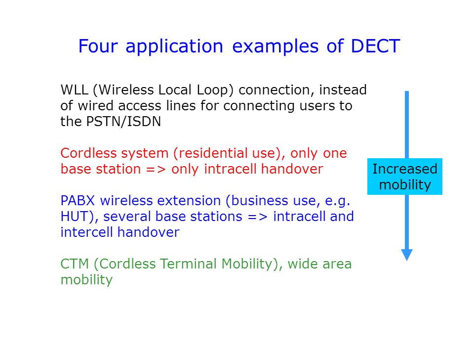 Four application examples of DECT WLL (Wireless Local Loop) connection, instead of wired access lines for connecting users to the PSTN/ISDN Cordless s