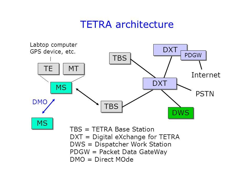 TETRA architecture TBS TBS = TETRA Base Station DXT = Digital eXchange for TETRA DWS = Dispatcher Work Station PDGW = Packet Data GateWay DMO = Direct