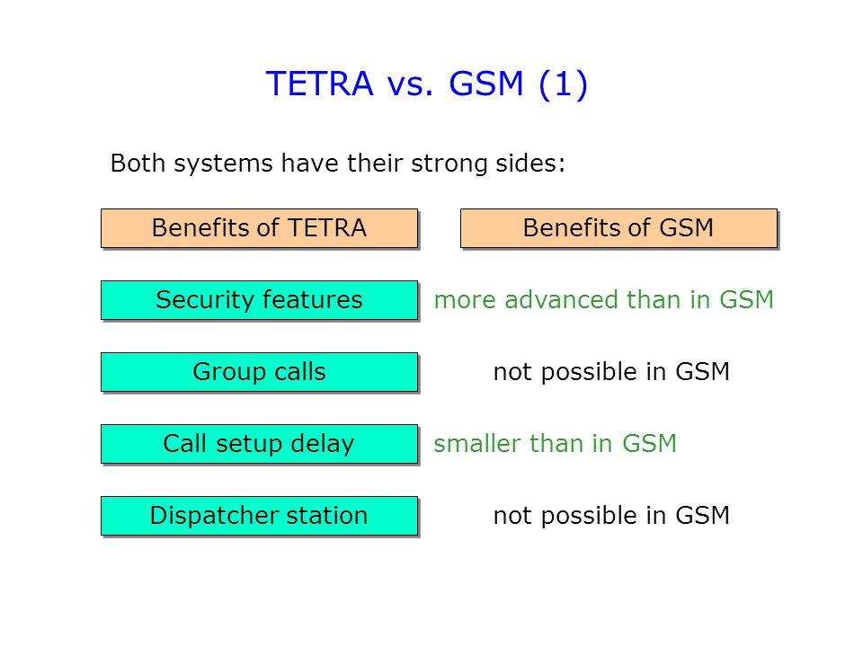 TETRA vs.