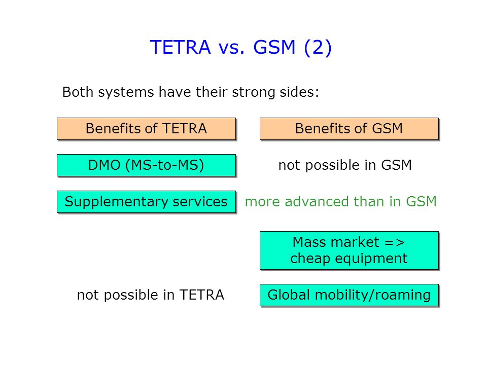 TETRA vs. GSM (2) Both systems have their strong sides: Benefits of TETRA Benefits of GSM Mass market => cheap equipment Mass market => cheap equipmen