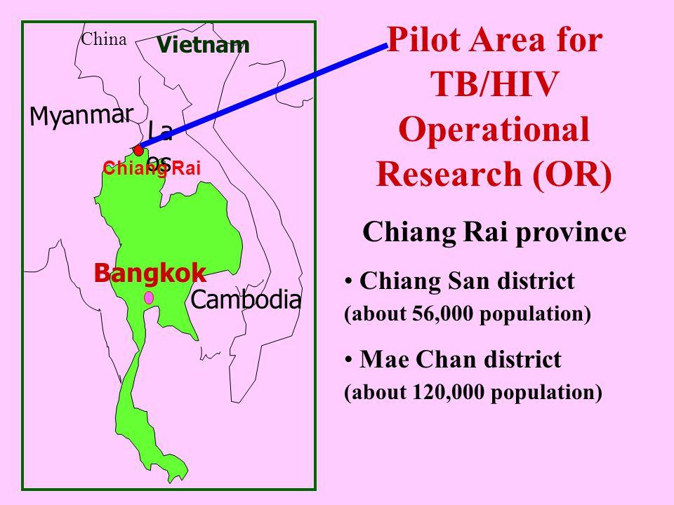 Cambodia Myanmar China La os Vietnam Bangkok Chiang Rai Pilot Area for TB/HIV Operational Research (OR) Chiang Rai province Chiang San district (about 56,000 population) Mae Chan district (about 120,000 population)