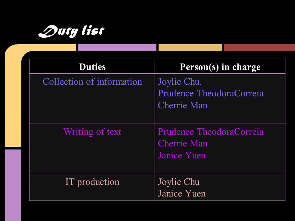 Duty list DutiesPerson(s) in charge Collection of informationJoylie Chu, Prudence TheodoraCorreia Cherrie Man Writing of textPrudence TheodoraCorreia Cherrie Man Janice Yuen IT productionJoylie Chu Janice Yuen
