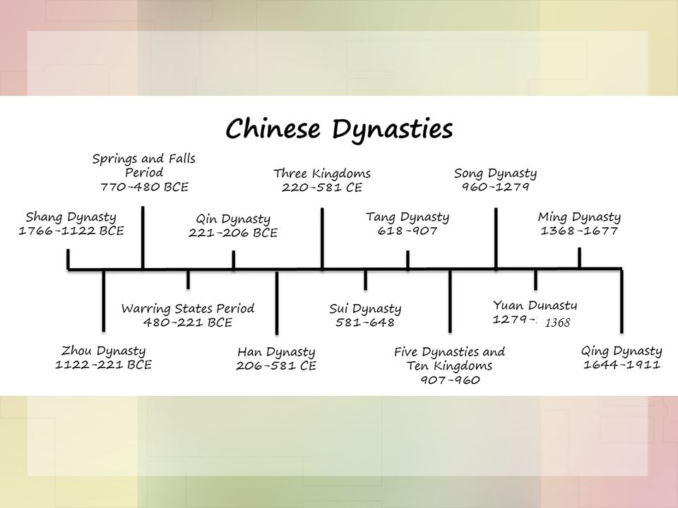 Homework: Tuesday:p.276-281 in the red book You may either do 2 pages of notes OR Give the significance of the following terms: Tang Empire Li Shimin Mahayana Buddhism tributary system Chang'an bubonic plague