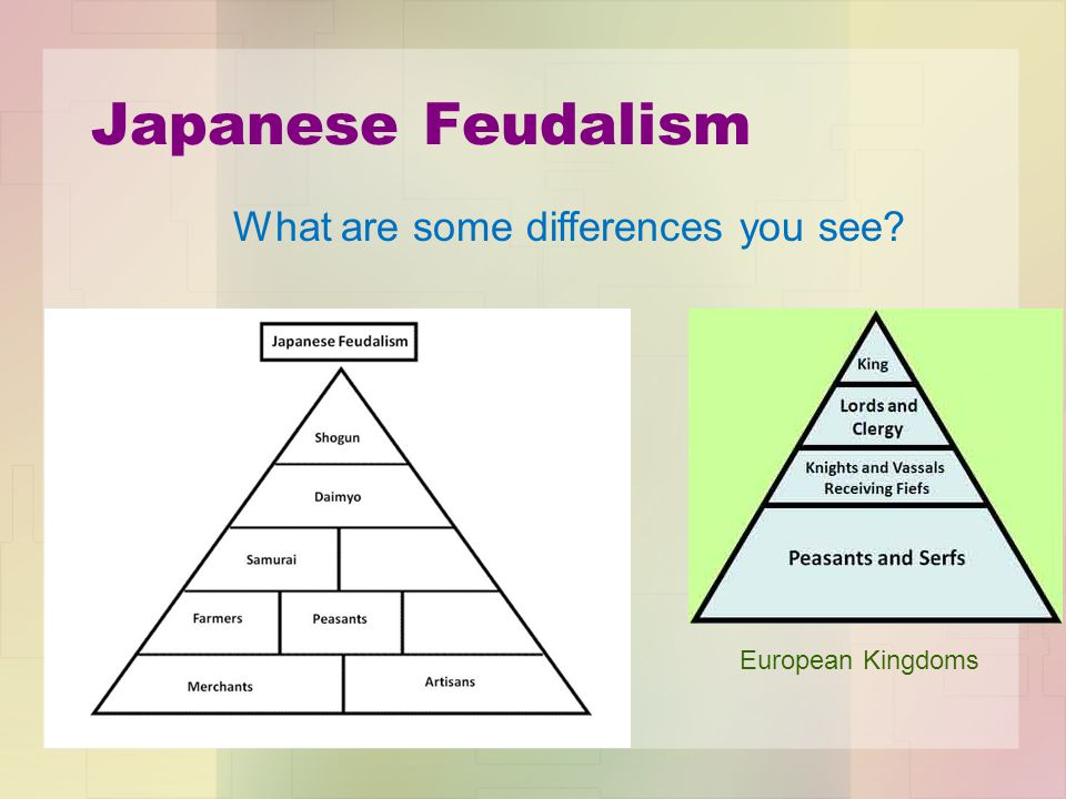 Japanese Feudalism European Kingdoms What are some differences you see