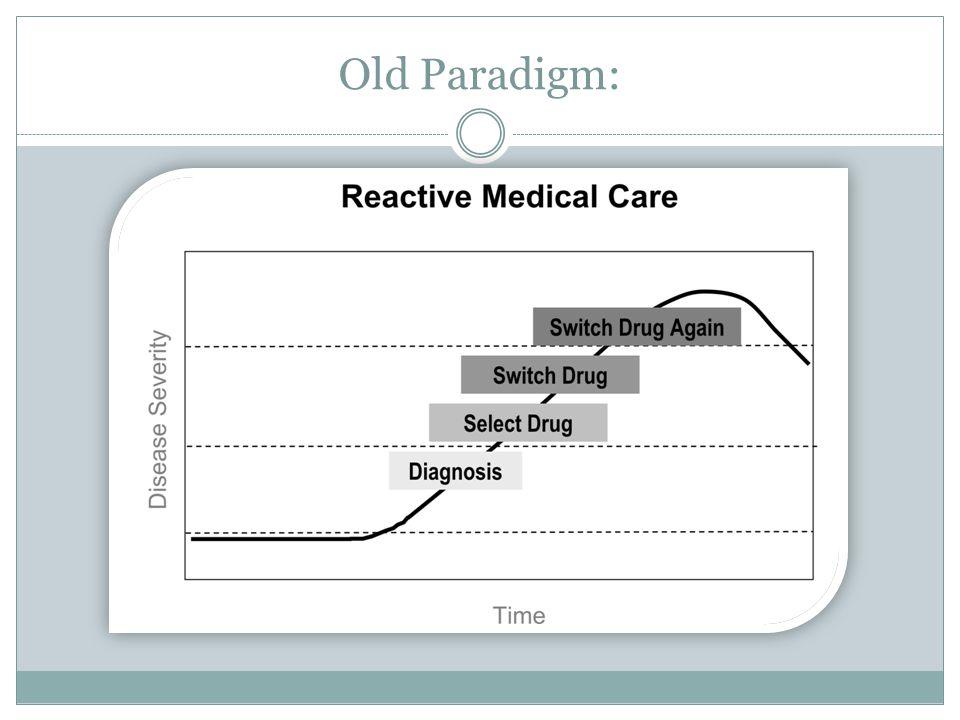 Old Paradigm: