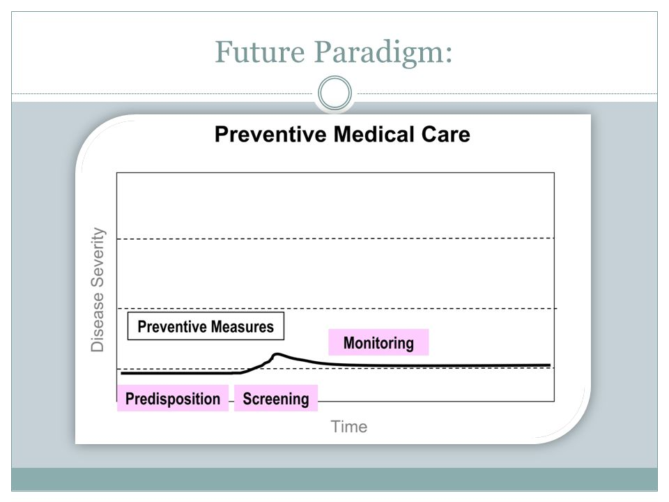 Personalized Medicine Today
