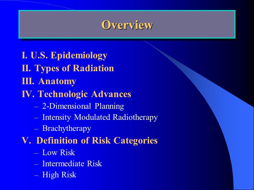 I. U.S. Epidemiology II. Types of Radiation III.
