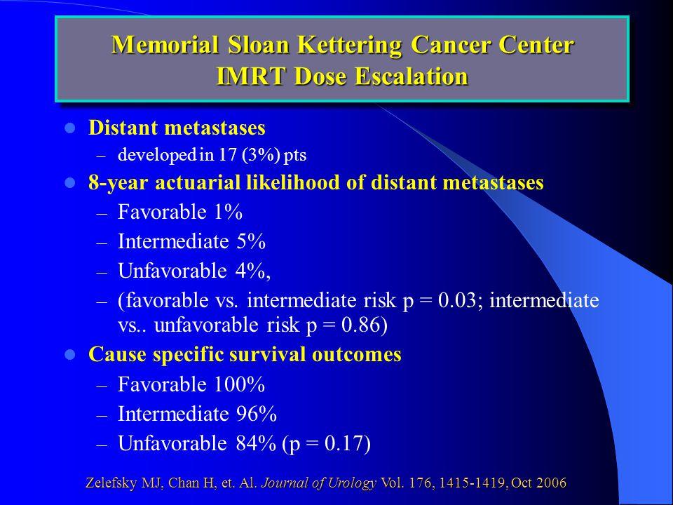 Distant metastases – developed in 17 (3%) pts 8-year actuarial likelihood of distant metastases – Favorable 1% – Intermediate 5% – Unfavorable 4%, – (favorable vs.