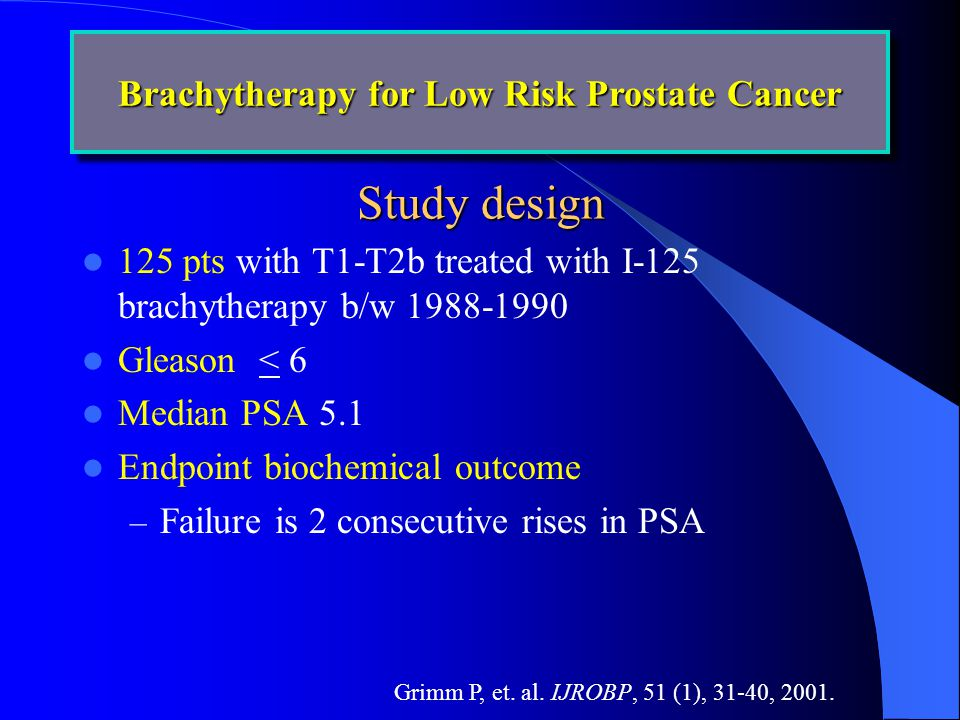Study design 125 pts with T1-T2b treated with I-125 brachytherapy b/w 1988-1990 Gleason < 6 Median PSA 5.1 Endpoint biochemical outcome – Failure is 2 consecutive rises in PSA Brachytherapy for Low Risk Prostate Cancer Grimm P, et.