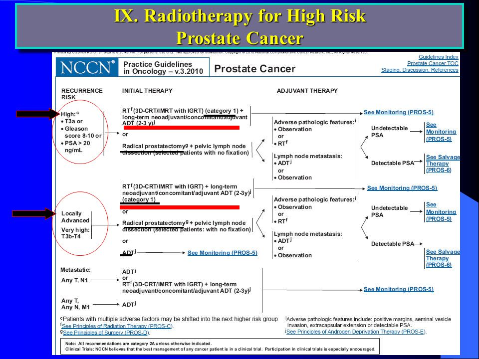 IX. Radiotherapy for High Risk Prostate Cancer IX. Radiotherapy for High Risk Prostate Cancer