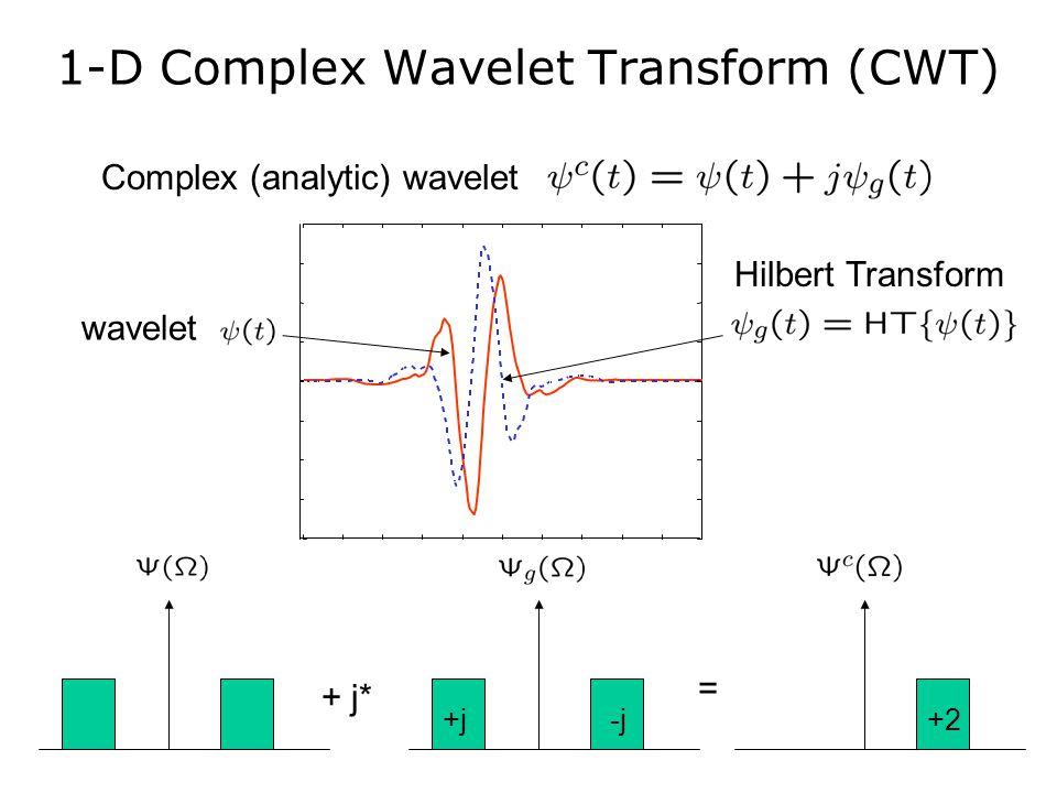 1-D Complex Wavelet Transform (CWT) wavelet Hilbert Transform Complex (analytic) wavelet + j* = +j-j+2