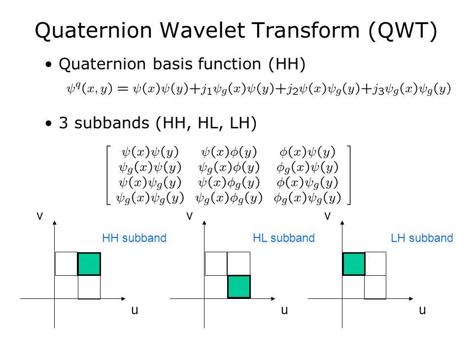 Quaternion Wavelet Transform (QWT) Quaternion basis function (HH) 3 subbands (HH, HL, LH) v u HH subband v u HL subband v u LH subband