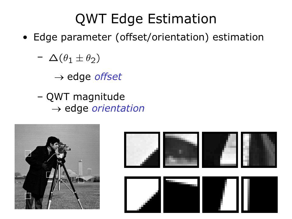 QWT Edge Estimation Edge parameter (offset/orientation) estimation –  edge offset –QWT magnitude  edge orientation