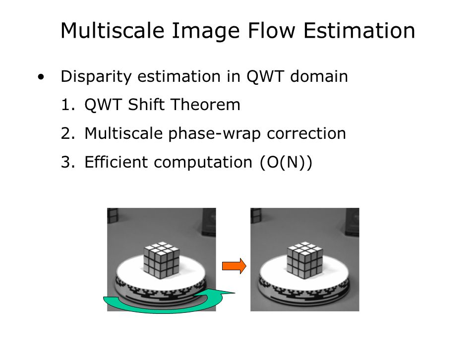 Multiscale Image Flow Estimation Disparity estimation in QWT domain 1.QWT Shift Theorem 2.Multiscale phase-wrap correction 3.Efficient computation (O(N))
