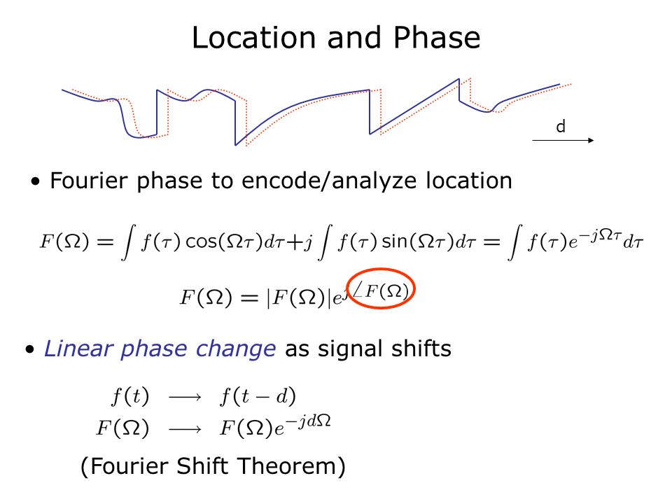 Location and Phase Fourier phase to encode/analyze location Linear phase change as signal shifts (Fourier Shift Theorem) d