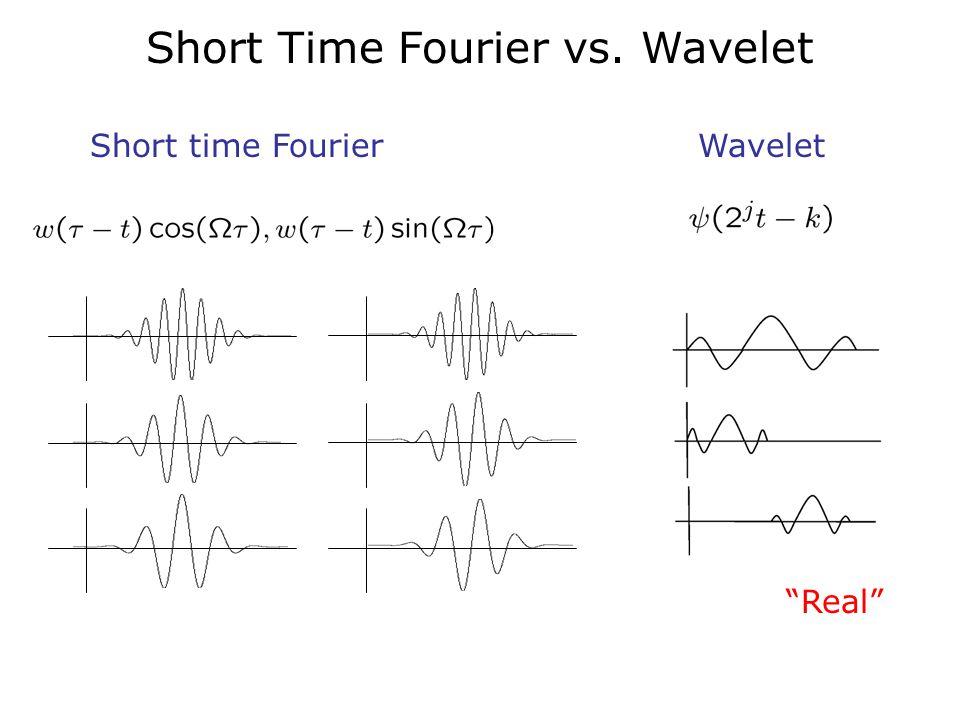 """Short Time Fourier vs. Wavelet Short time FourierWavelet """"Real"""""""
